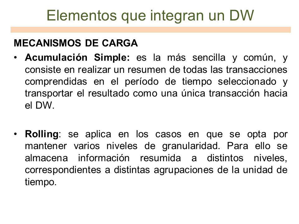 Elementos que integran un DW MECANISMOS DE CARGA Acumulación Simple: es la más sencilla y común, y consiste en realizar un resumen de todas las transa