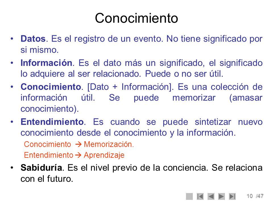 10/47 Conocimiento Datos. Es el registro de un evento. No tiene significado por si mismo. Información. Es el dato más un significado, el significado l