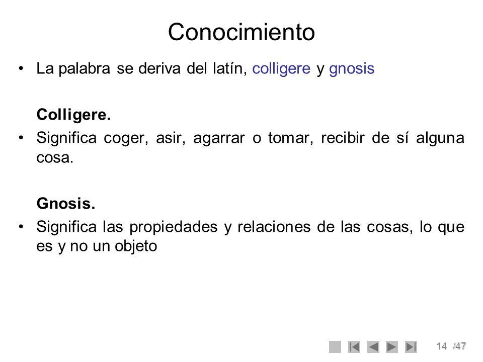 14/47 Conocimiento La palabra se deriva del latín, colligere y gnosis Colligere. Significa coger, asir, agarrar o tomar, recibir de sí alguna cosa. Gn