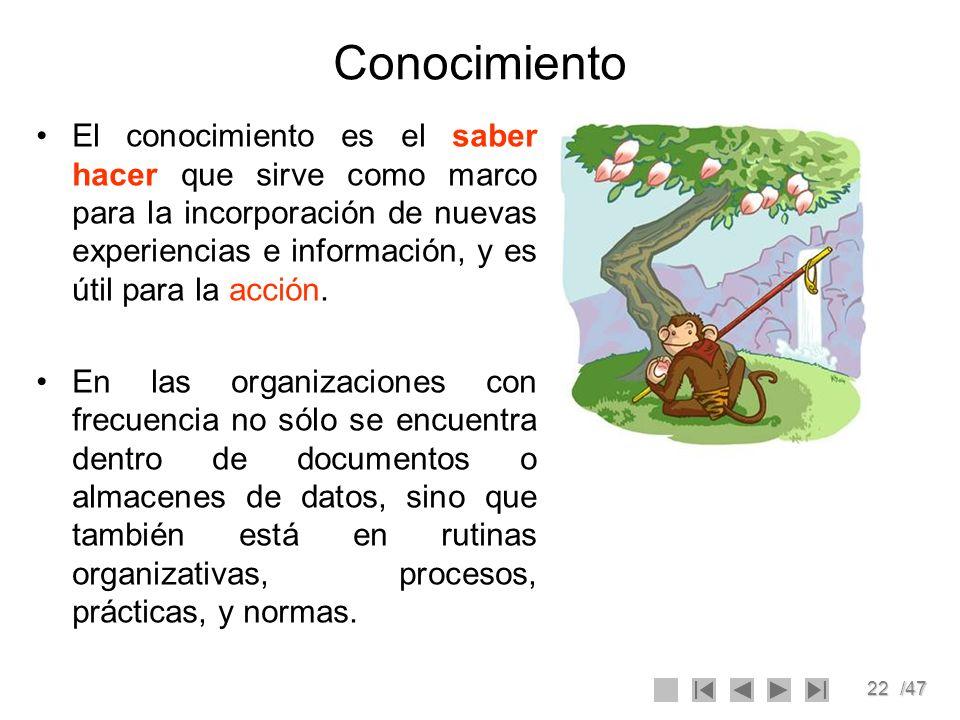 22/47 Conocimiento El conocimiento es el saber hacer que sirve como marco para la incorporación de nuevas experiencias e información, y es útil para l