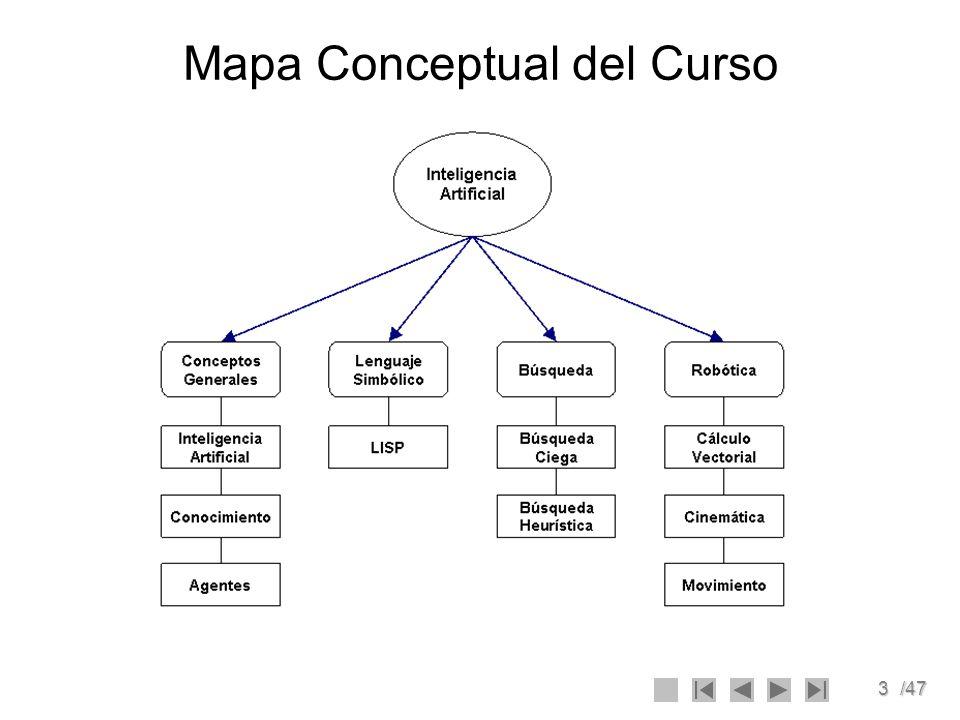 3/47 Mapa Conceptual del Curso