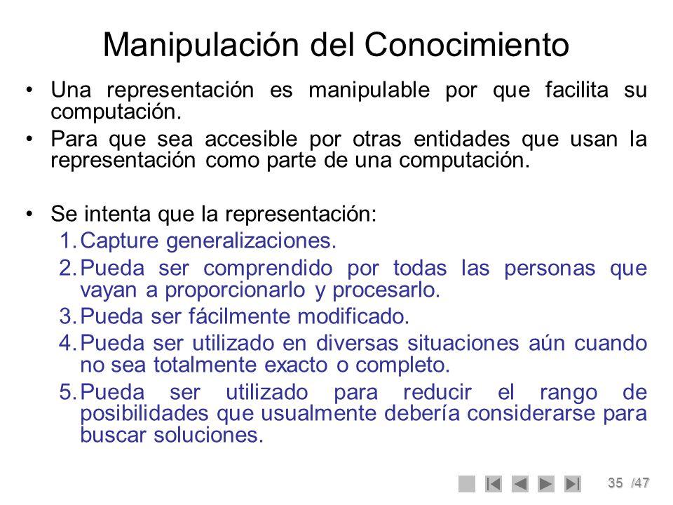 35/47 Manipulación del Conocimiento Una representación es manipulable por que facilita su computación. Para que sea accesible por otras entidades que