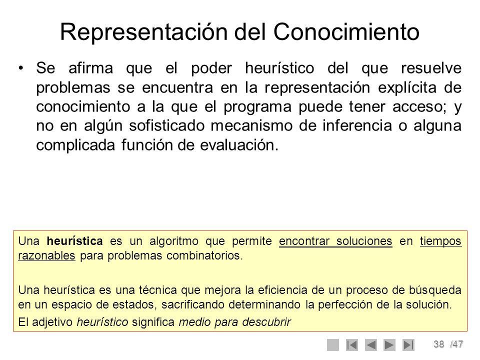 38/47 Representación del Conocimiento Se afirma que el poder heurístico del que resuelve problemas se encuentra en la representación explícita de cono