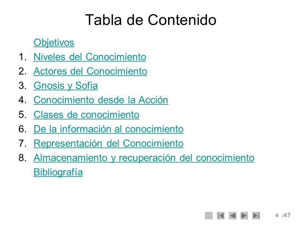 4/47 Tabla de Contenido Objetivos 1.Niveles del ConocimientoNiveles del Conocimiento 2.Actores del ConocimientoActores del Conocimiento 3.Gnosis y Sof
