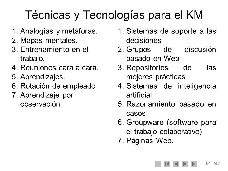 51/47 Técnicas y Tecnologías para el KM 1.Analogías y metáforas. 2.Mapas mentales. 3.Entrenamiento en el trabajo. 4.Reuniones cara a cara. 5.Aprendiza