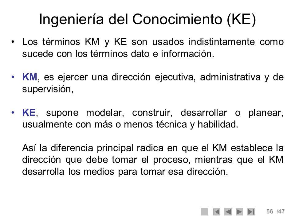 56/47 Ingeniería del Conocimiento (KE) Los términos KM y KE son usados indistintamente como sucede con los términos dato e información. KM, es ejercer