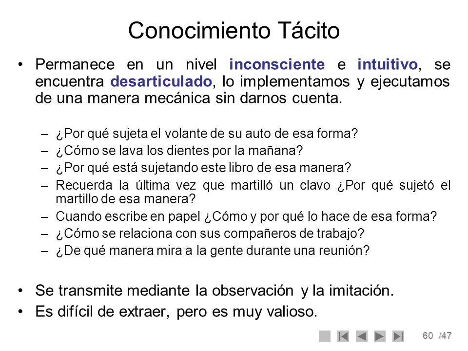 60/47 Conocimiento Tácito Permanece en un nivel inconsciente e intuitivo, se encuentra desarticulado, lo implementamos y ejecutamos de una manera mecá