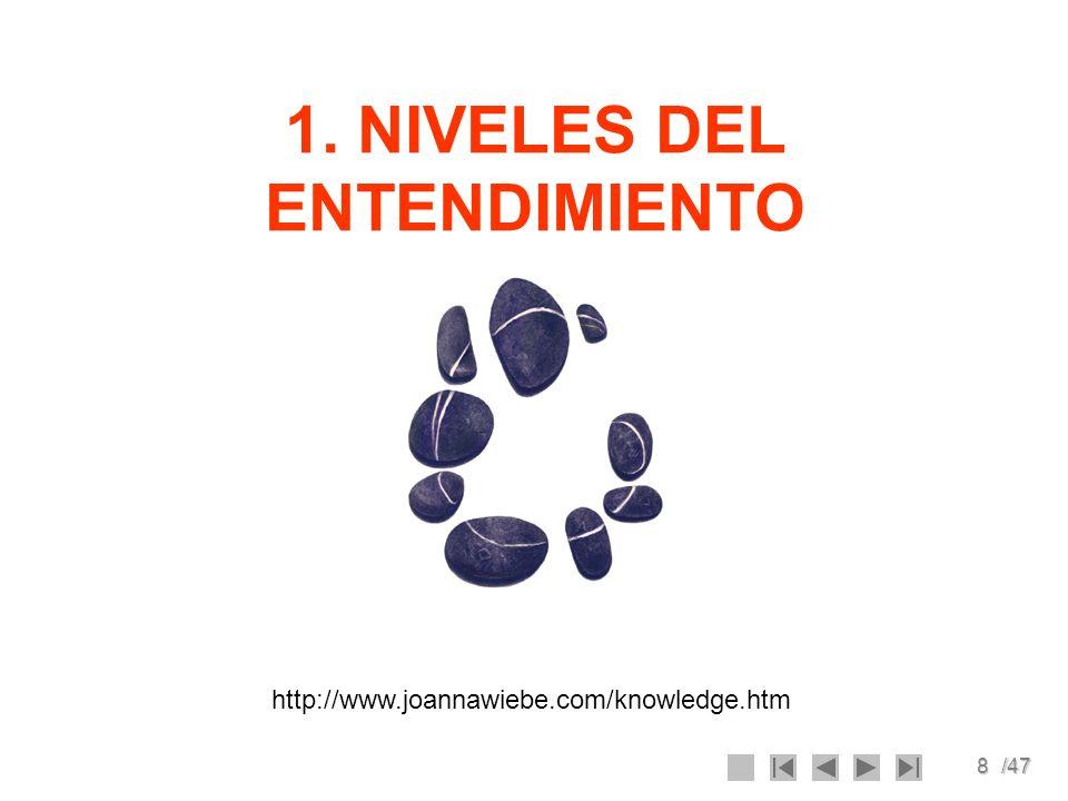 8/47 1. NIVELES DEL ENTENDIMIENTO http://www.joannawiebe.com/knowledge.htm