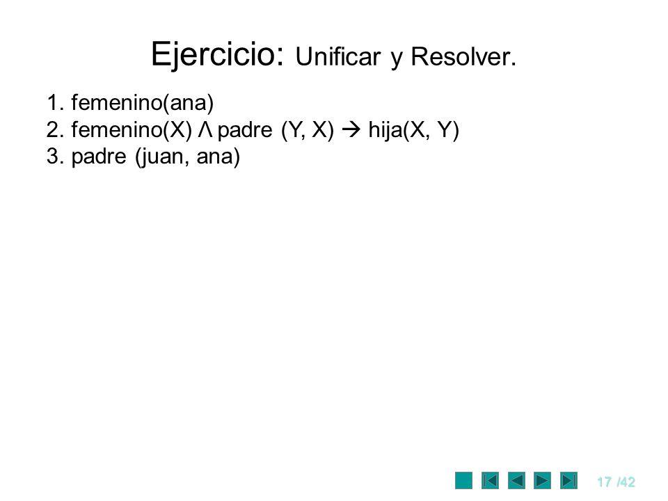 17/42 Ejercicio: Unificar y Resolver. 1.femenino(ana) 2.femenino(X) Λ padre (Y, X) hija(X, Y) 3.padre (juan, ana)