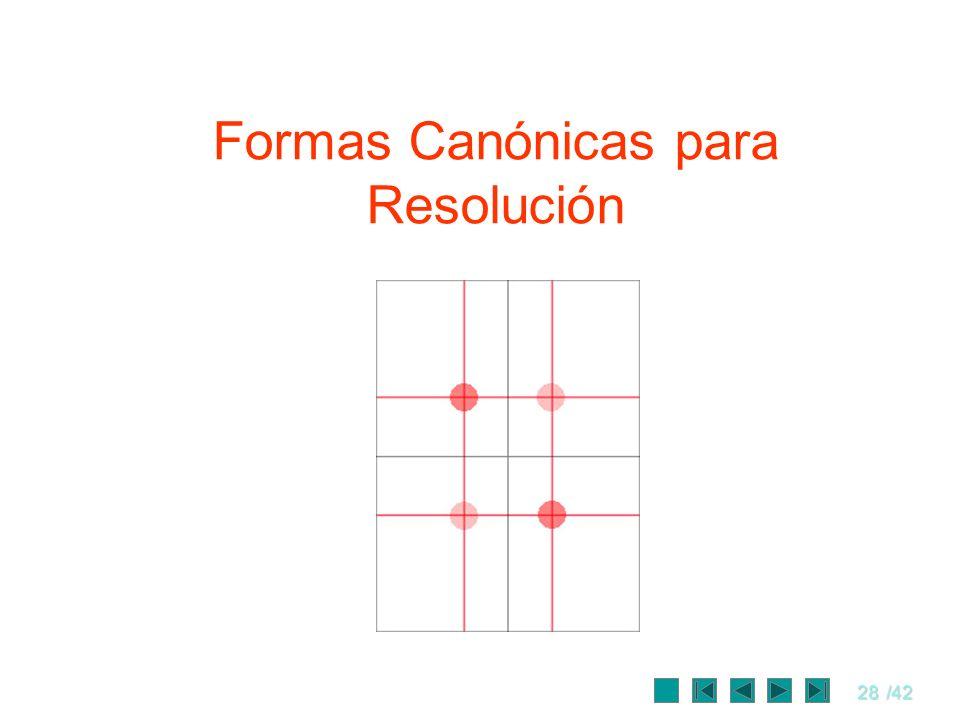 28/42 Formas Canónicas para Resolución