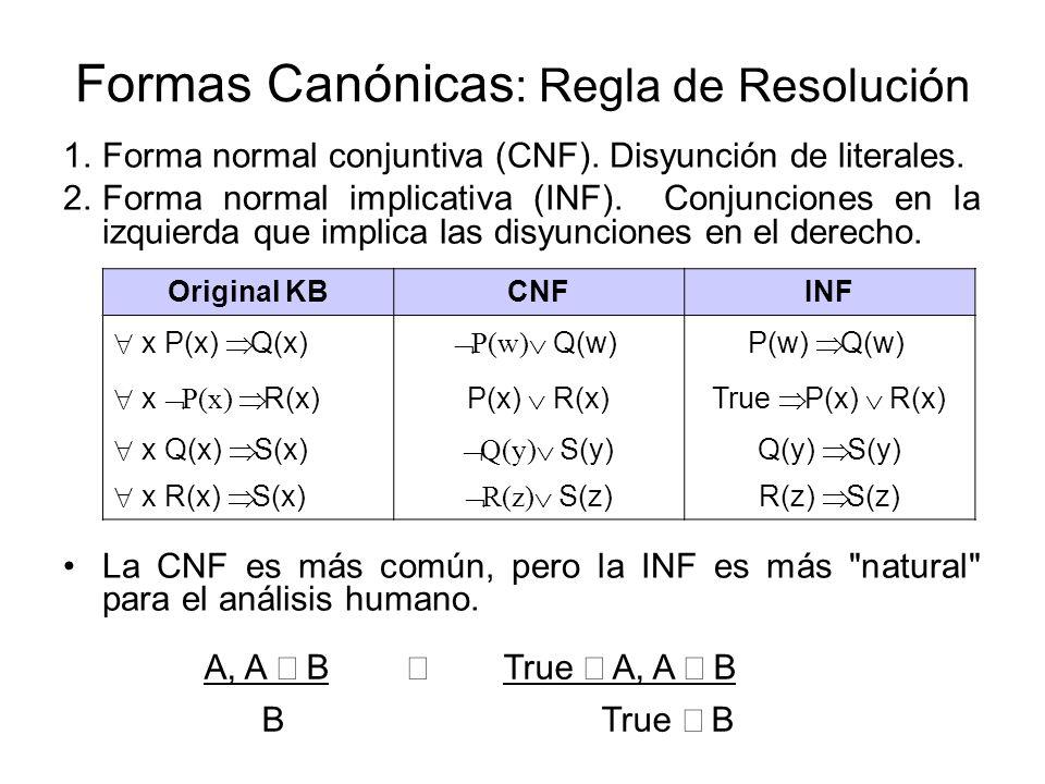 Formas Canónicas : Regla de Resolución 1.Forma normal conjuntiva (CNF). Disyunción de literales. 2.Forma normal implicativa (INF). Conjunciones en la