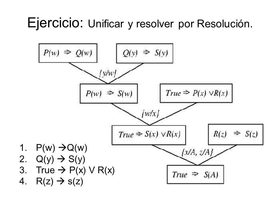 Ejercicio: Unificar y resolver por Resolución. 1.P(w) Q(w) 2.Q(y) S(y) 3.True P(x) V R(x) 4.R(z) s(z)