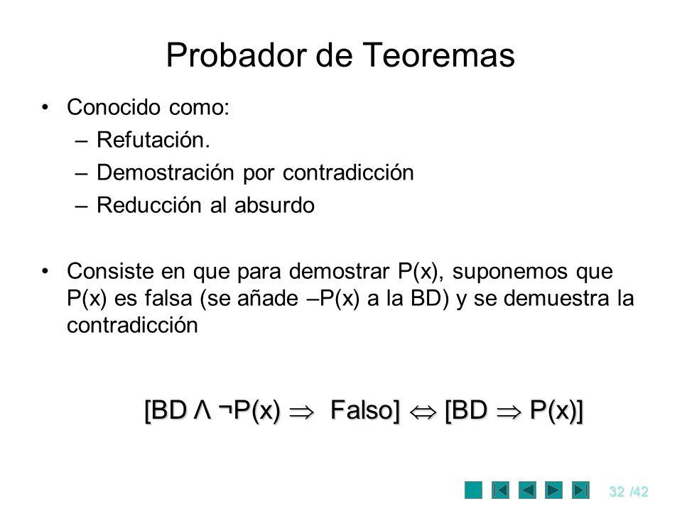 32/42 Probador de Teoremas Conocido como: –Refutación. –Demostración por contradicción –Reducción al absurdo Consiste en que para demostrar P(x), supo