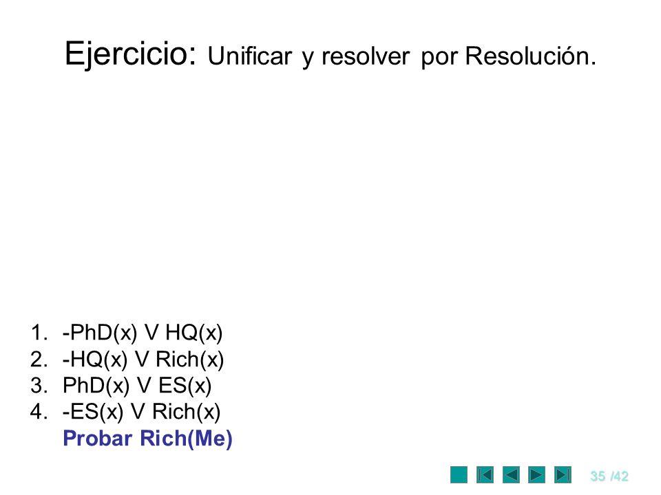 35/42 Ejercicio: Unificar y resolver por Resolución. 1.-PhD(x) V HQ(x) 2.-HQ(x) V Rich(x) 3.PhD(x) V ES(x) 4.-ES(x) V Rich(x) Probar Rich(Me)