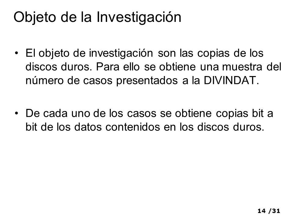 14/31 Objeto de la Investigación El objeto de investigación son las copias de los discos duros. Para ello se obtiene una muestra del número de casos p
