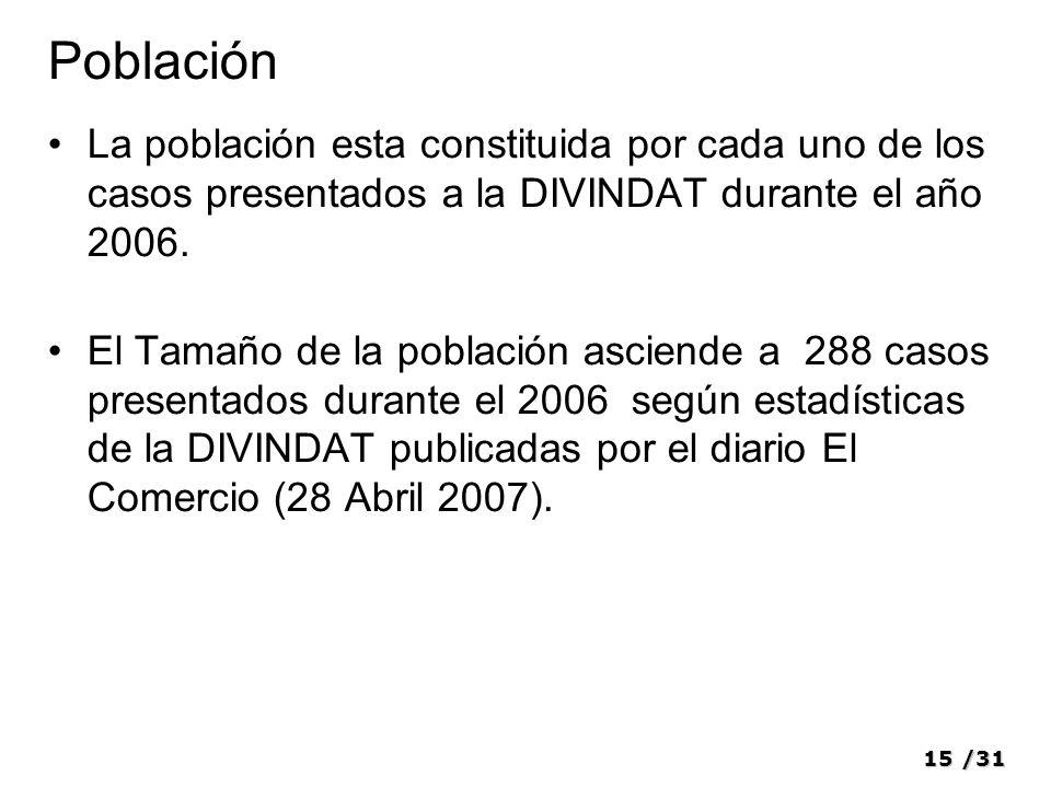 15/31 Población La población esta constituida por cada uno de los casos presentados a la DIVINDAT durante el año 2006. El Tamaño de la población ascie