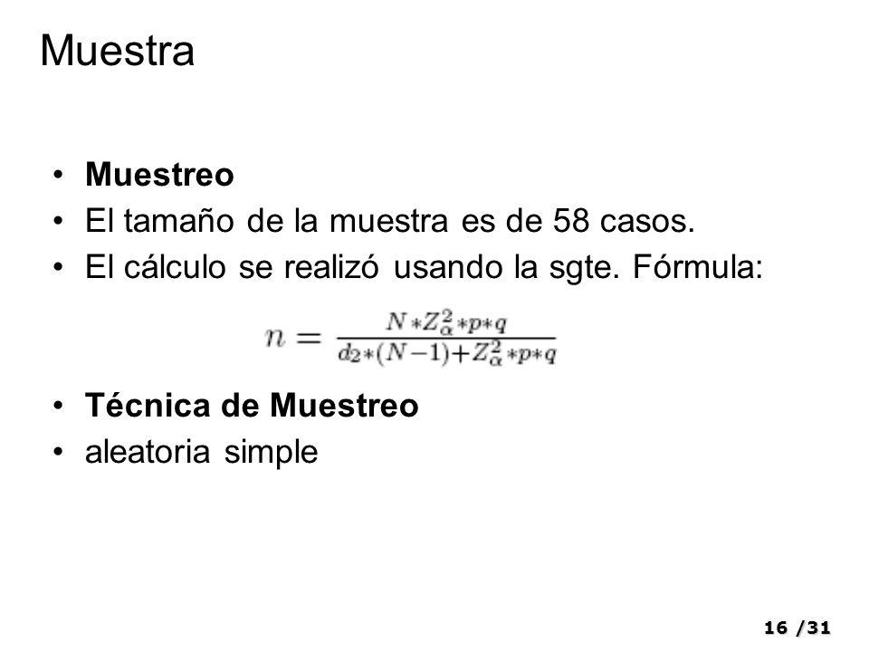16/31 Muestra Muestreo El tamaño de la muestra es de 58 casos. El cálculo se realizó usando la sgte. Fórmula: Técnica de Muestreo aleatoria simple