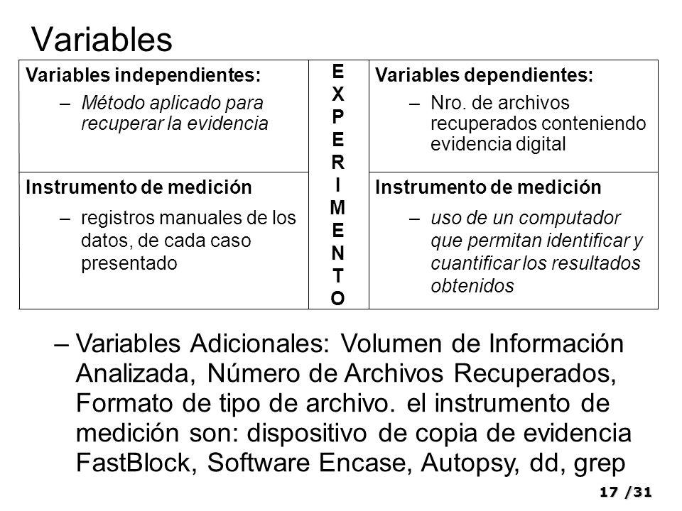 17/31 Variables Instrumento de medición –uso de un computador que permitan identicar y cuanticar los resultados obtenidos Instrumento de medición –registros manuales de los datos, de cada caso presentado Variables dependientes: –Nro.