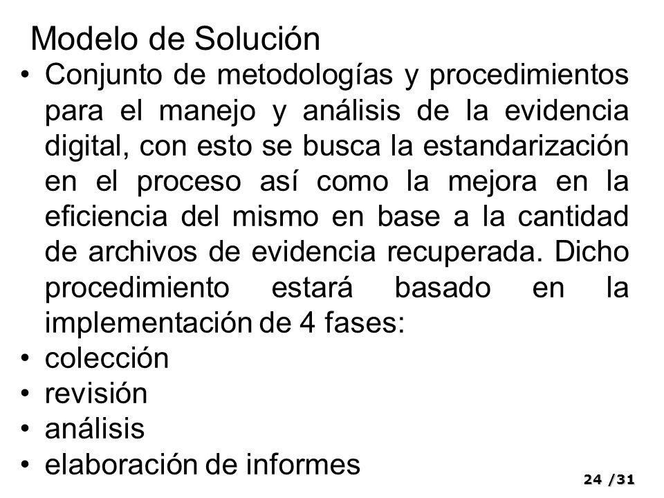 24/31 Modelo de Solución Conjunto de metodologías y procedimientos para el manejo y análisis de la evidencia digital, con esto se busca la estandariza