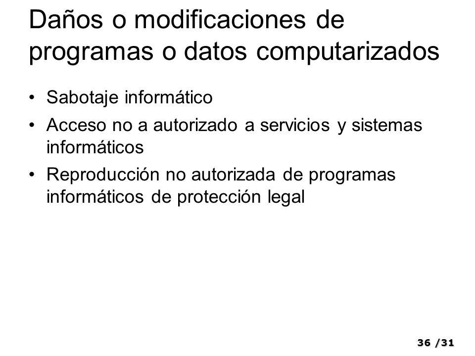 36/31 Daños o modificaciones de programas o datos computarizados Sabotaje informático Acceso no a autorizado a servicios y sistemas informáticos Reproducción no autorizada de programas informáticos de protección legal