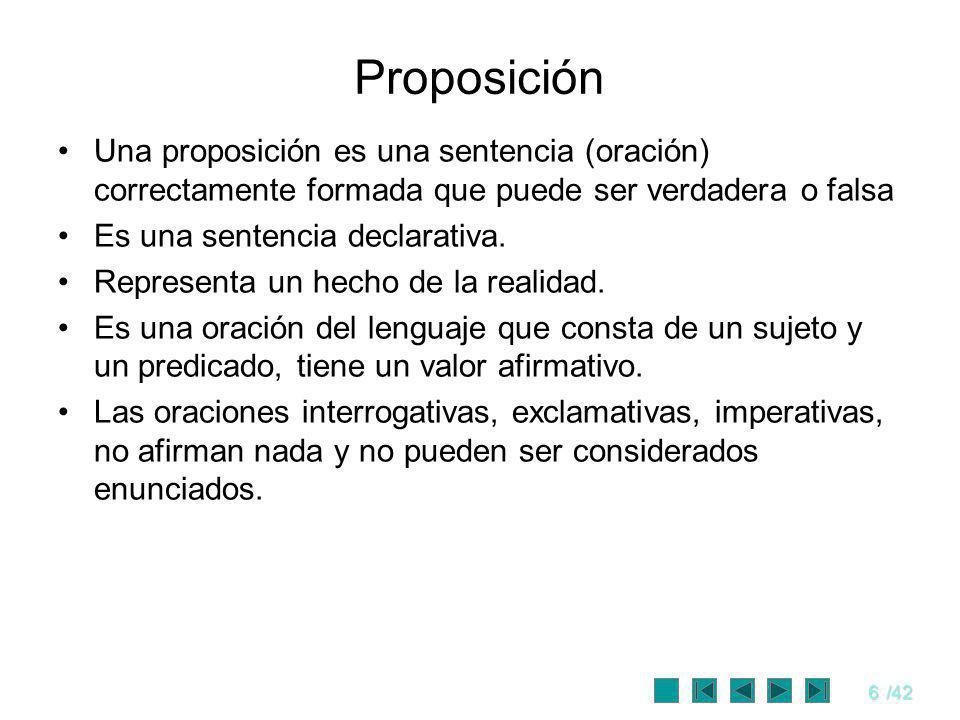 17/42 Ejercicios Formaliza la siguientes proposición: Mary puede escribir el programa en Fortran o Pascal o de plano no escribirlo.