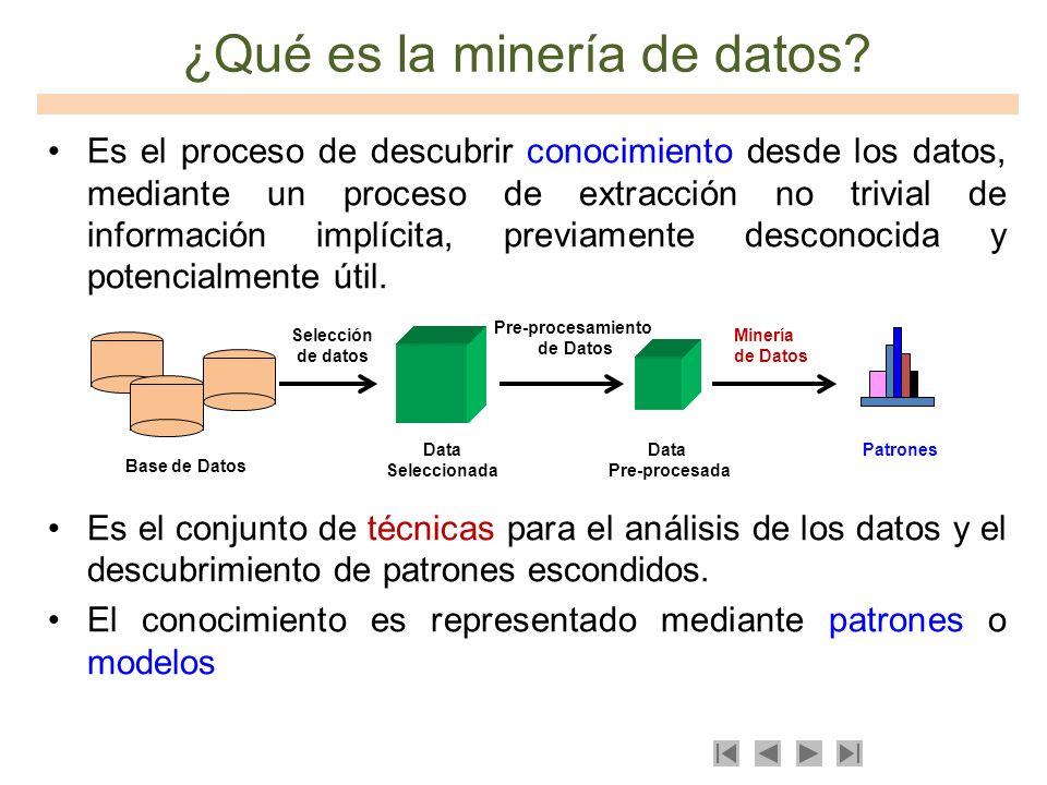 ¿Qué es la minería de datos? Es el proceso de descubrir conocimiento desde los datos, mediante un proceso de extracción no trivial de información impl