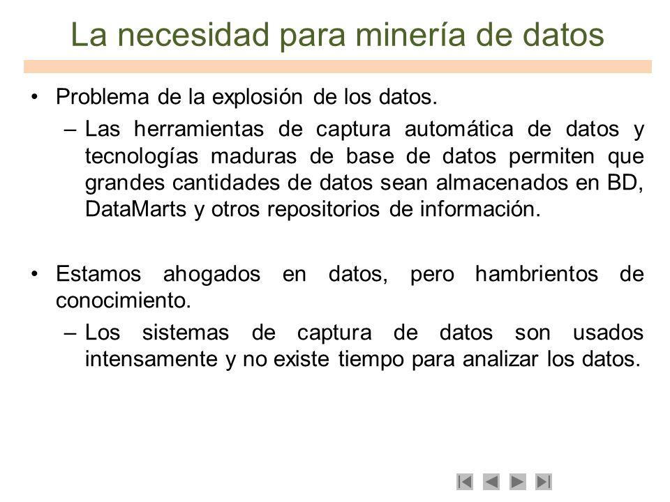 La necesidad para minería de datos Problema de la explosión de los datos. –Las herramientas de captura automática de datos y tecnologías maduras de ba