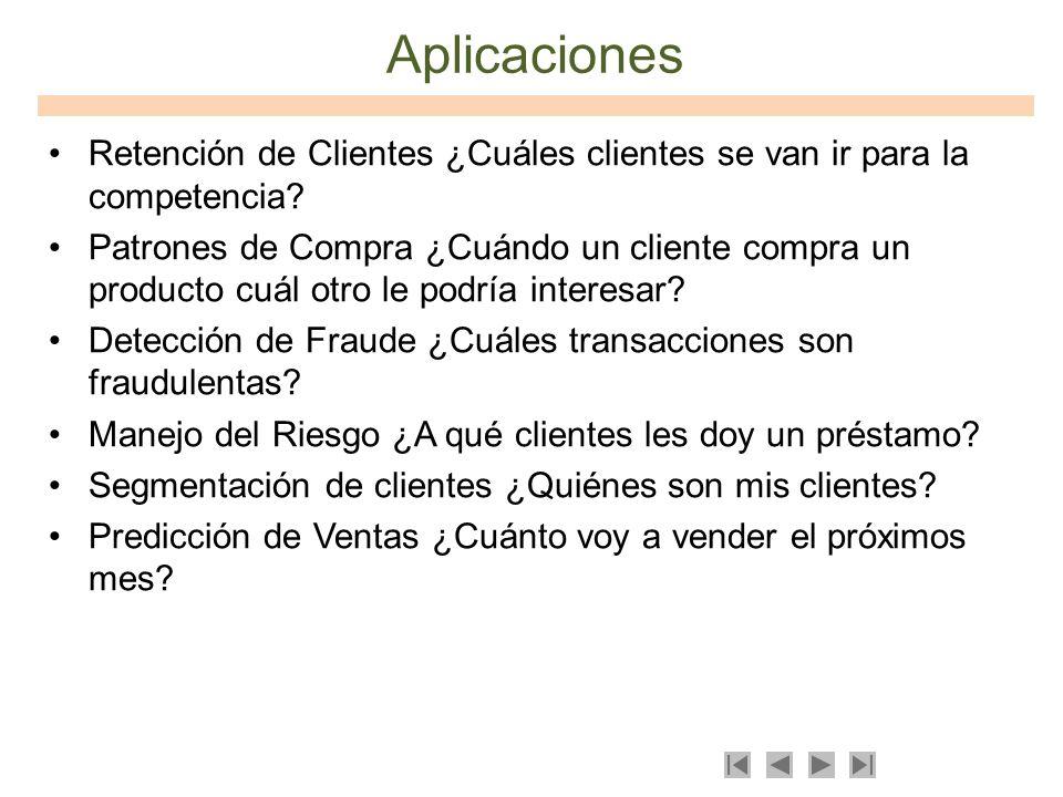 Aplicaciones Retención de Clientes ¿Cuáles clientes se van ir para la competencia? Patrones de Compra ¿Cuándo un cliente compra un producto cuál otro