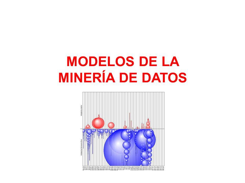 MODELOS DE LA MINERÍA DE DATOS