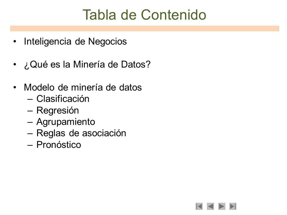 Tabla de Contenido Inteligencia de Negocios ¿Qué es la Minería de Datos? Modelo de minería de datos –Clasificación –Regresión –Agrupamiento –Reglas de