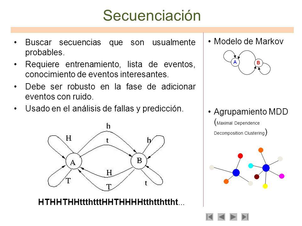 Secuenciación Buscar secuencias que son usualmente probables. Requiere entrenamiento, lista de eventos, conocimiento de eventos interesantes. Debe ser