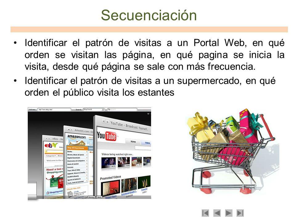 Secuenciación Identificar el patrón de visitas a un Portal Web, en qué orden se visitan las página, en qué pagina se inicia la visita, desde qué págin