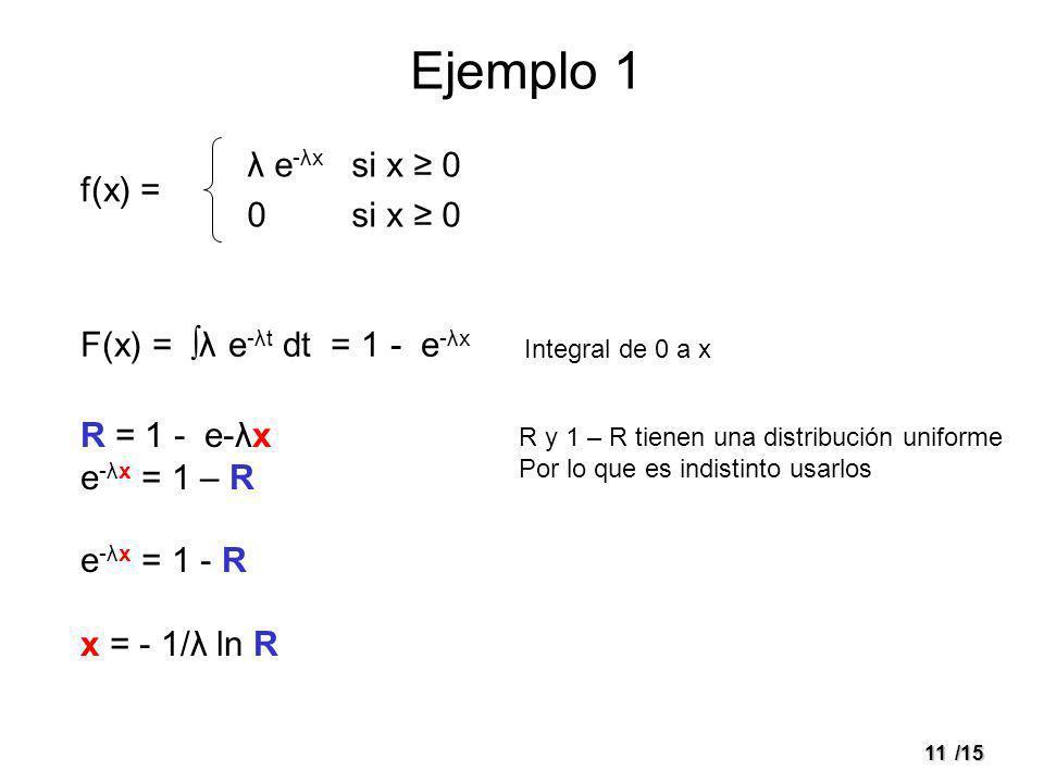 11/15 Ejemplo 1 λ e -λx si x 0 0si x 0 f(x) = F(x) = λ e -λt dt = 1 - e -λx R = 1 - e-λx e -λx = 1 – R e -λx = 1 - R x = - 1/λ ln R Integral de 0 a x