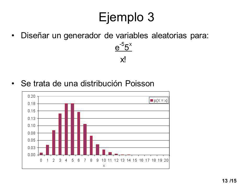 13/15 Ejemplo 3 Diseñar un generador de variables aleatorias para: e -5 5 x x! Se trata de una distribución Poisson