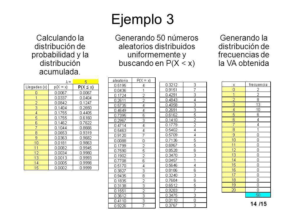 14/15 Ejemplo 3 Calculando la distribución de probabilidad y la distribución acumulada. Generando 50 números aleatorios distribuidos uniformemente y b