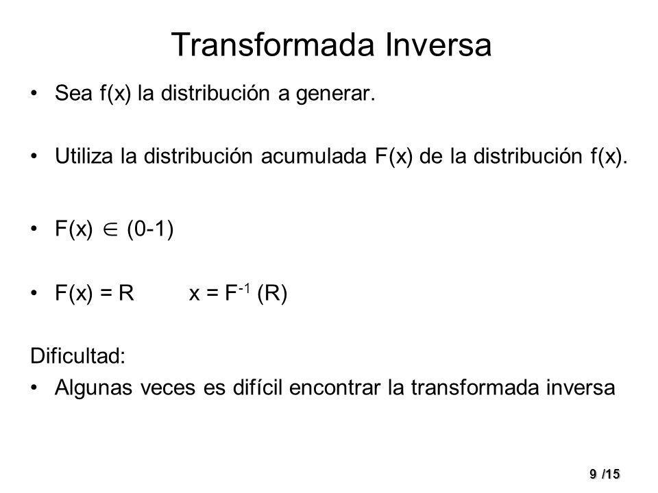 9/15 Transformada Inversa Sea f(x) la distribución a generar. Utiliza la distribución acumulada F(x) de la distribución f(x). F(x) (0-1) F(x) = R x =