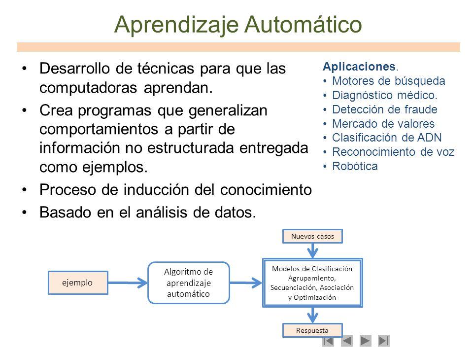 Aprendizaje Automático Desarrollo de técnicas para que las computadoras aprendan. Crea programas que generalizan comportamientos a partir de informaci
