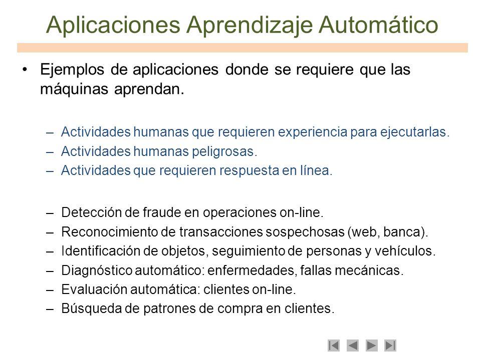 Aplicaciones Aprendizaje Automático Ejemplos de aplicaciones donde se requiere que las máquinas aprendan. –Actividades humanas que requieren experienc