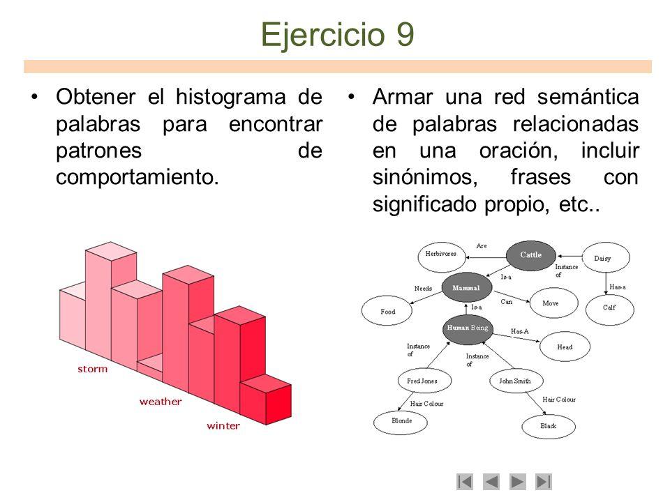 Obtener el histograma de palabras para encontrar patrones de comportamiento. Armar una red semántica de palabras relacionadas en una oración, incluir