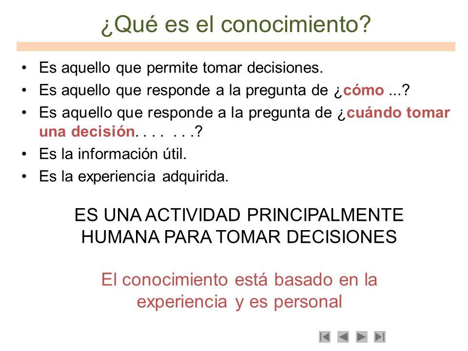 ¿Qué es el conocimiento? Es aquello que permite tomar decisiones. Es aquello que responde a la pregunta de ¿cómo...? Es aquello que responde a la preg