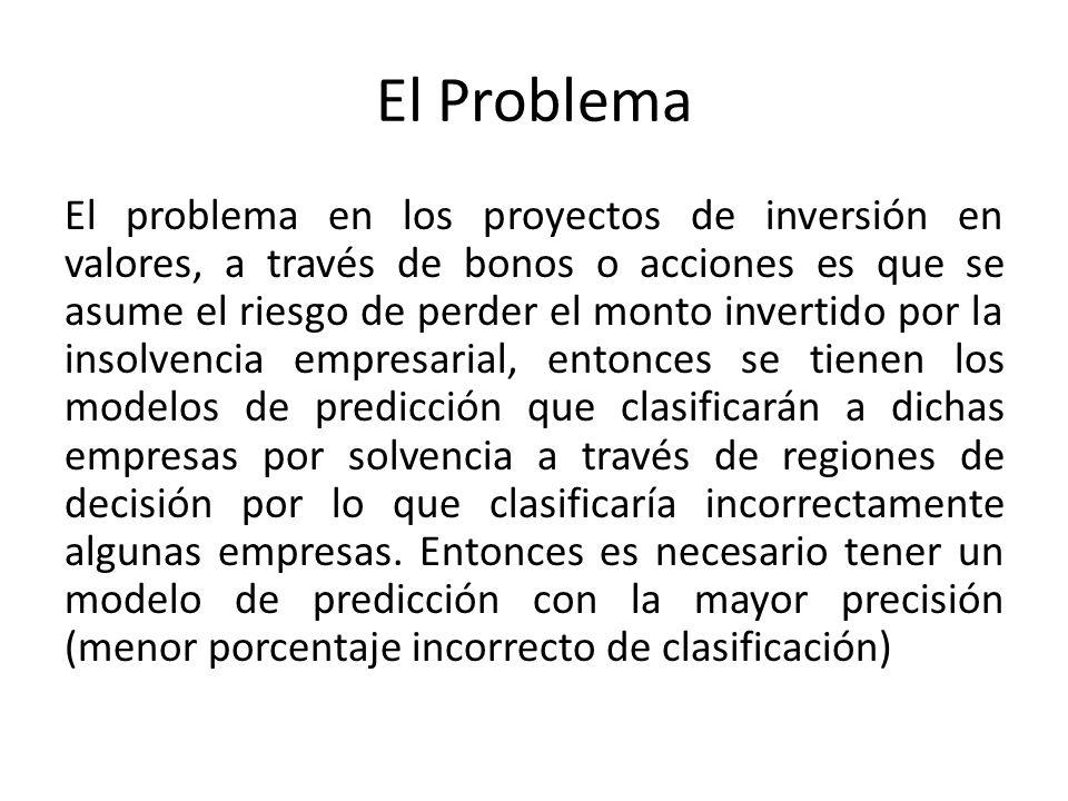 El Problema El problema en los proyectos de inversión en valores, a través de bonos o acciones es que se asume el riesgo de perder el monto invertido