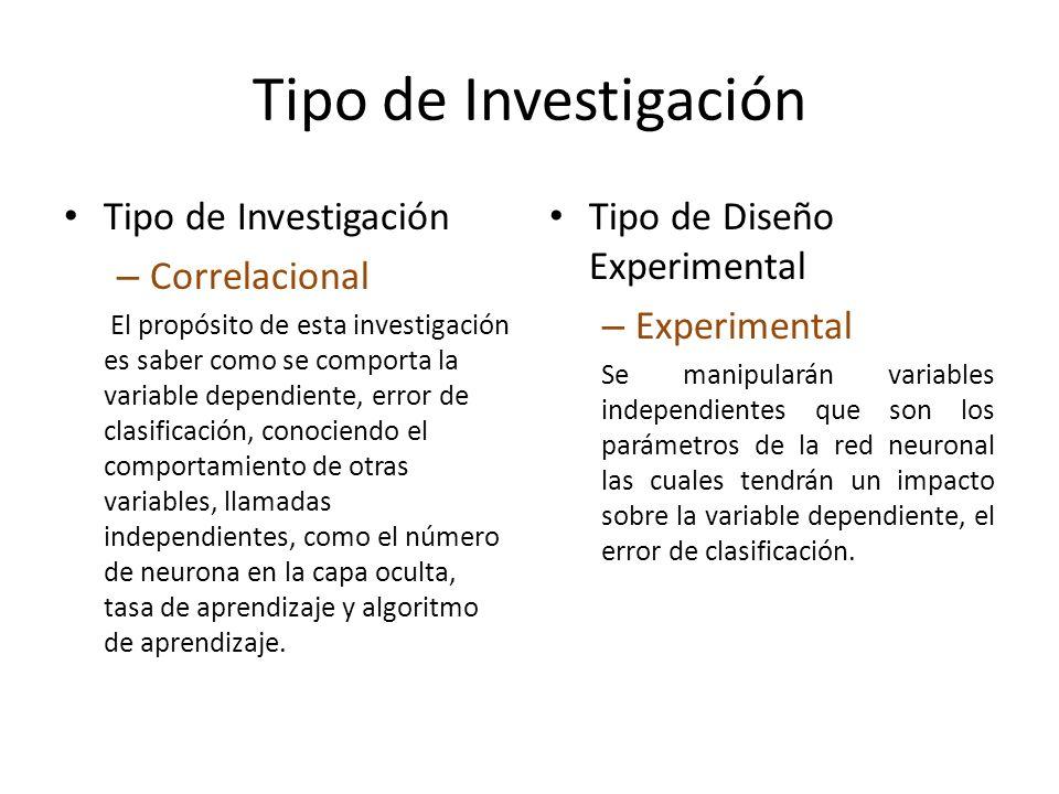 Tipo de Investigación – Correlacional El propósito de esta investigación es saber como se comporta la variable dependiente, error de clasificación, co