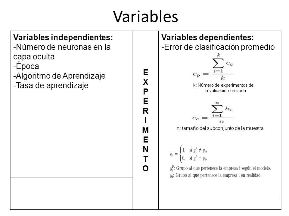 Variables Variables independientes: -Número de neuronas en la capa oculta -Época -Algoritmo de Aprendizaje -Tasa de aprendizaje EXPERIMENTOEXPERIMENTO