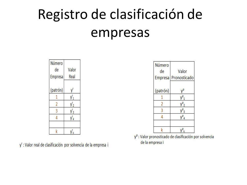 Registro de clasificación de empresas