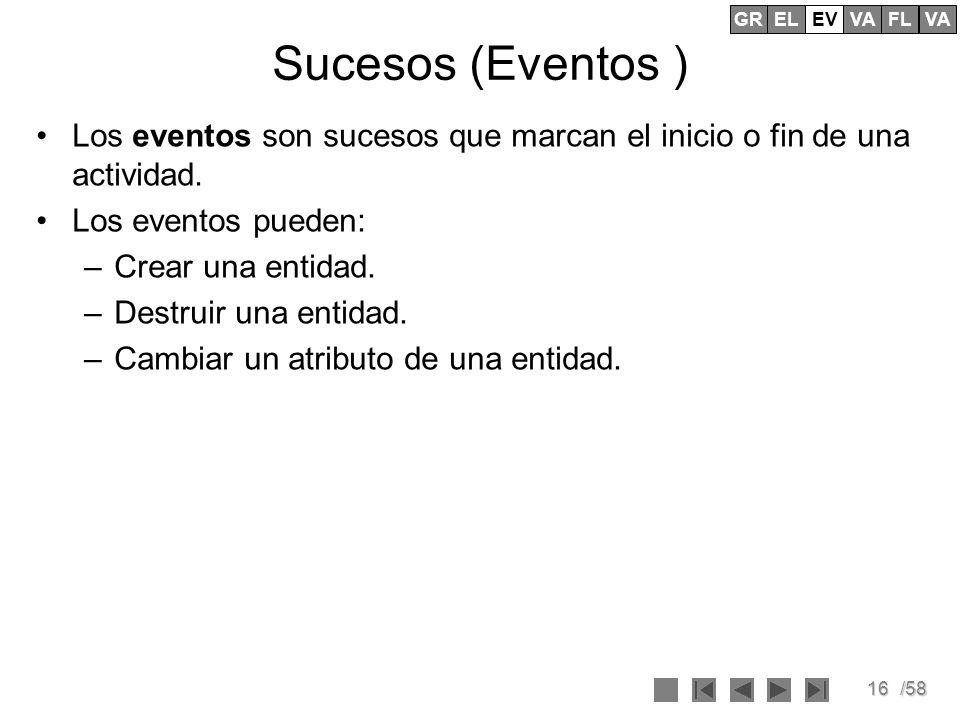16/58 Sucesos (Eventos ) Los eventos son sucesos que marcan el inicio o fin de una actividad. Los eventos pueden: –Crear una entidad. –Destruir una en