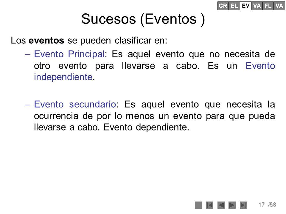 17/58 Sucesos (Eventos ) Los eventos se pueden clasificar en: –Evento Principal: Es aquel evento que no necesita de otro evento para llevarse a cabo.
