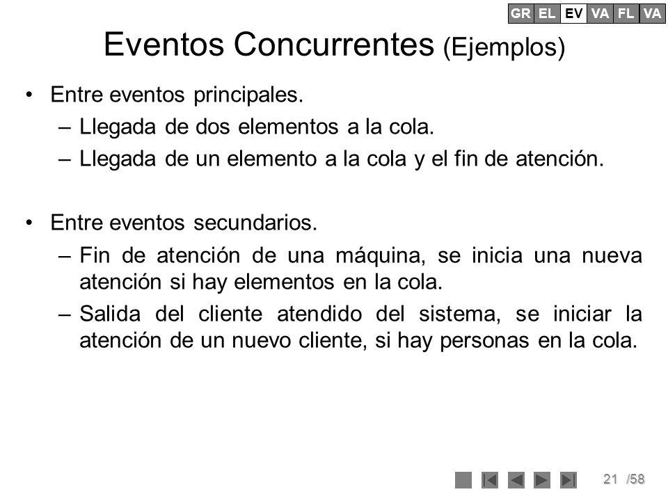 21/58 Eventos Concurrentes (Ejemplos) Entre eventos principales. –Llegada de dos elementos a la cola. –Llegada de un elemento a la cola y el fin de at