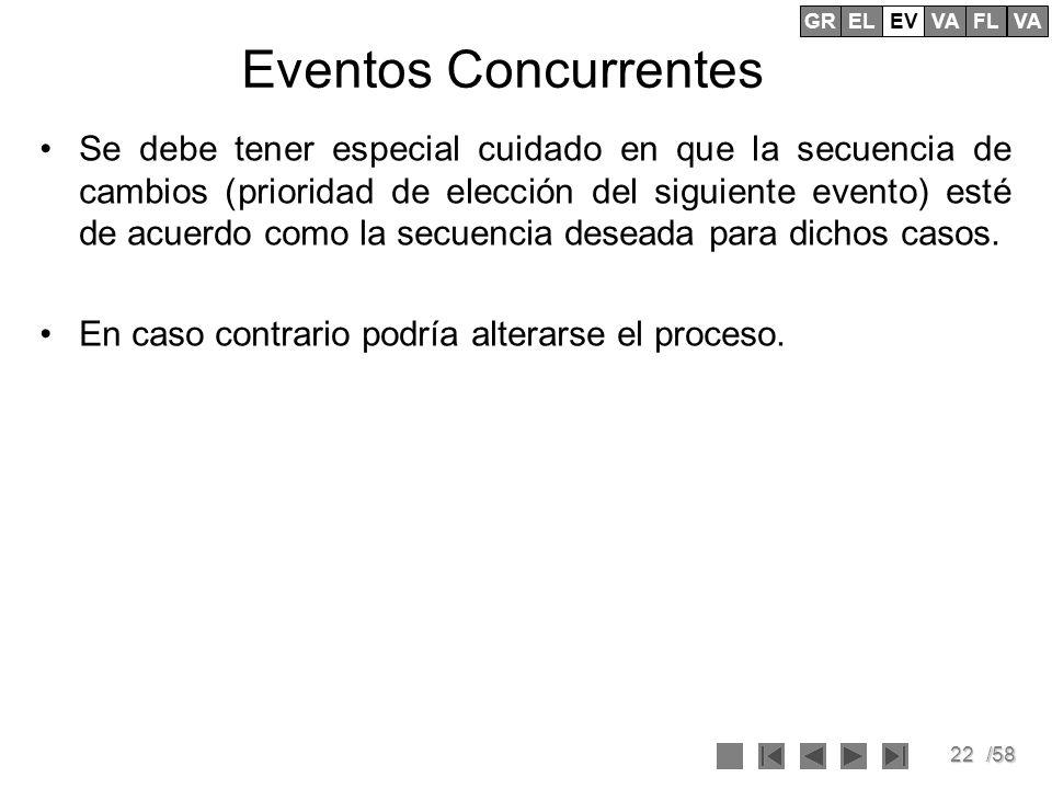 22/58 Eventos Concurrentes Se debe tener especial cuidado en que la secuencia de cambios (prioridad de elección del siguiente evento) esté de acuerdo