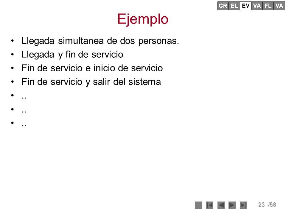 23/58 Ejemplo Llegada simultanea de dos personas. Llegada y fin de servicio Fin de servicio e inicio de servicio Fin de servicio y salir del sistema..