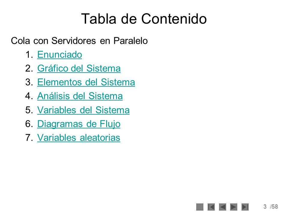 3/58 Tabla de Contenido Cola con Servidores en Paralelo 1.EnunciadoEnunciado 2.Gráfico del SistemaGráfico del Sistema 3.Elementos del SistemaElementos